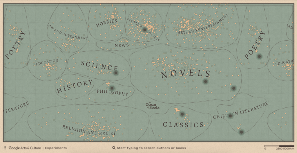 A screenshot of the homepage for An Ocean of Books. It shows a pale greenish blue chart with a mass of tiny, tan islands spread across it. They're loosely grouped by subject: History, Science, Novels, Classics, etc.